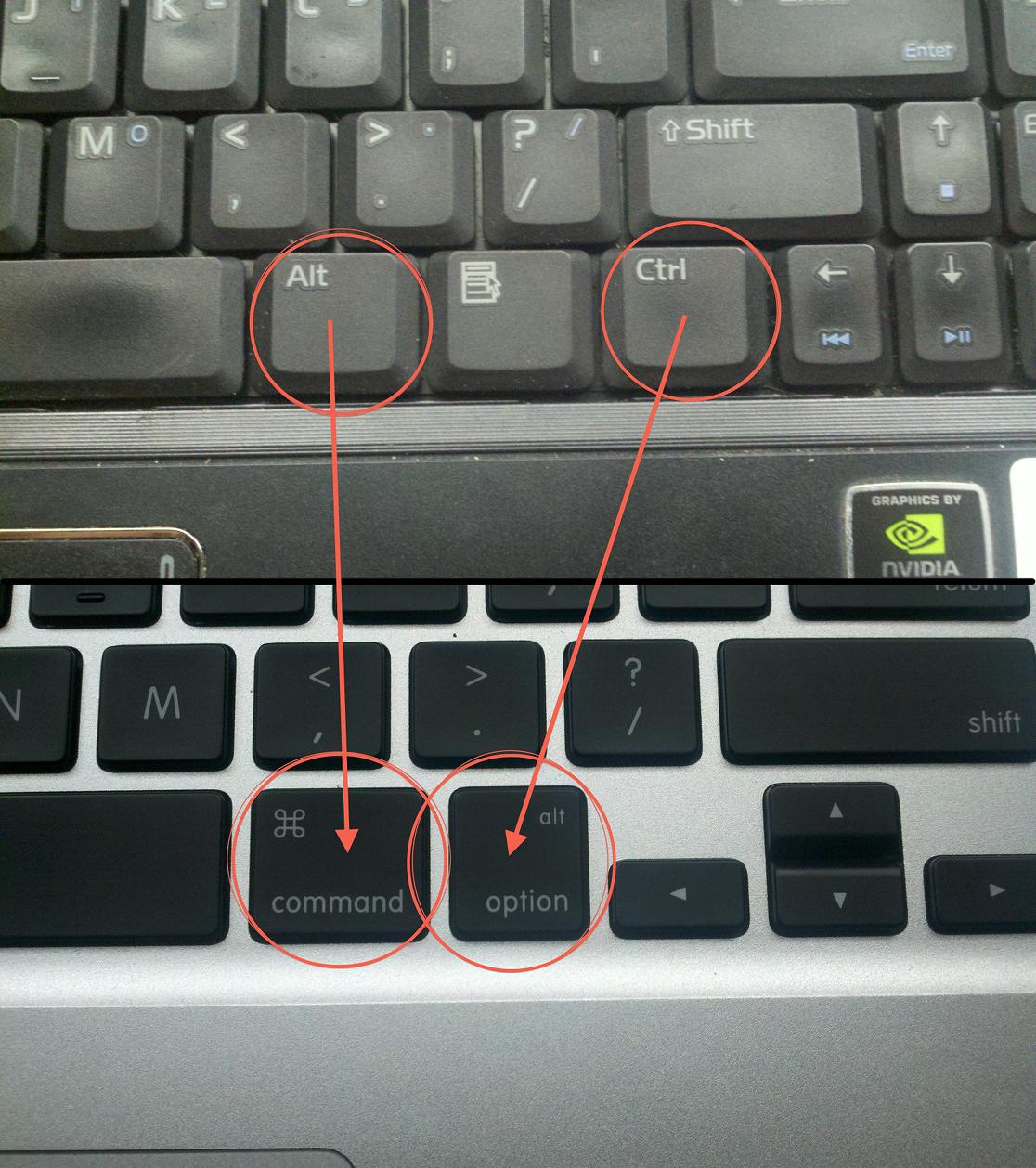 how to ctrl alt delete on a macbook pro